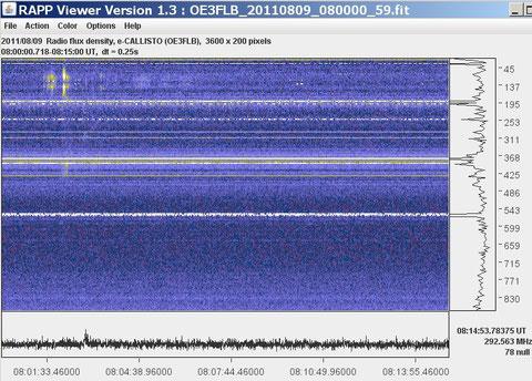 Das Sonnenspektrometer von Antares zeichnet den Burst auf