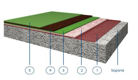 Pavimentos de resinas  multicapa cuarzo color 3-4 mm de espesor
