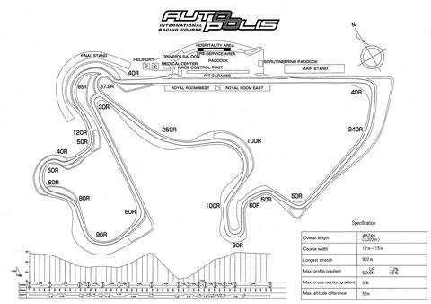 インターナショナルレーシングコース