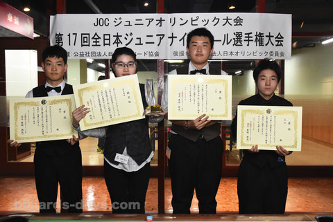 Tamami Okuda (L2) won 2017 All Japan Junior Championship