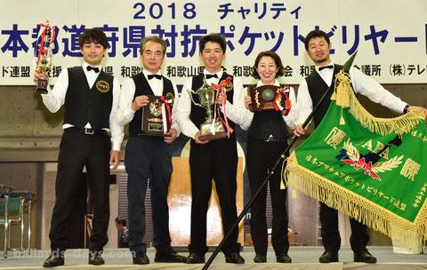2018 Winner : Yamaguchi 山口県