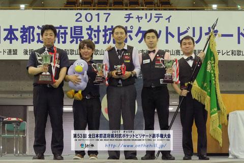 優勝:埼玉A