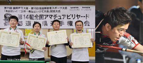 2015プレ国体A級上位入賞者/GPE-7決勝ラウンドシードの羅立文