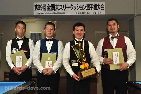Ryuji Umeda (r2) won All Kanto Championship 2019.
