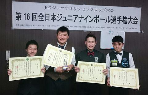 Taiki Tanaka(L2) won 2016 All Japan Junior Championship   photo : NBA