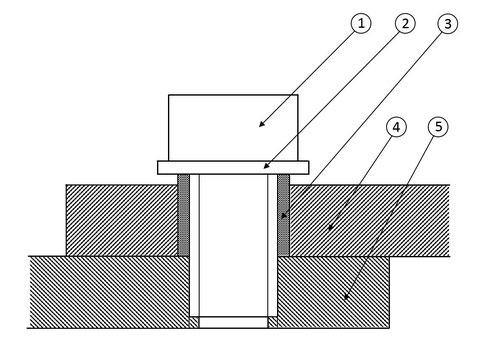 Schematischer Aufbau eines Drehgelenks