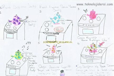 teknoloji ve tasarım kurgu kuşağı