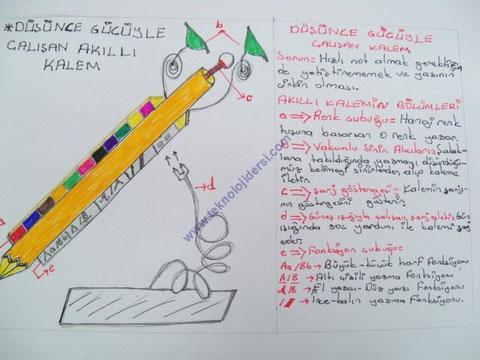 Düşünce gücüyle çalışan kalem