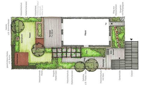 Projekte conceptgarden for Gartengestaltung langer garten