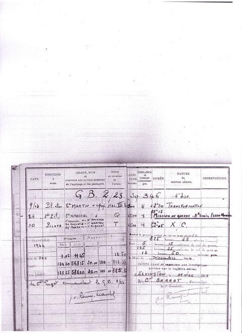 Première page du carnet de vol de Pierre Bayle au squadron  346 Guyenne