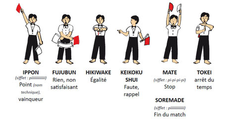 Geste de l'arbitre Nippon Kempo pendant le combat