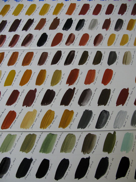 Colour chart of various pigments