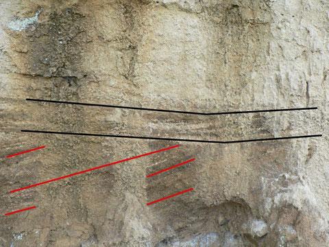 Lignes de dépôts sableux dans une cavité