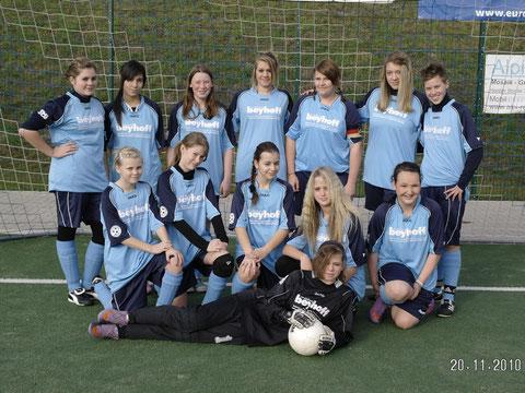 Das Team der U17