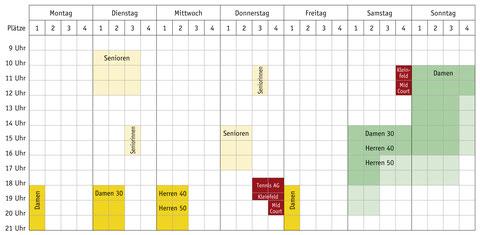 Platzbelegung und Trainingsplan 2015