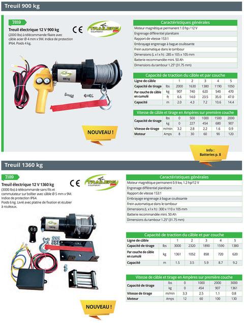 treuils électriques 12V à câbles