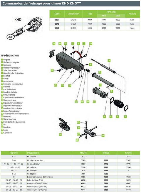 commande de frein timon articulé KHD KNOTT