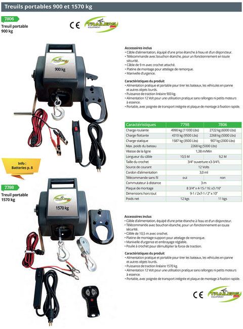 treuils électriques 12V portables