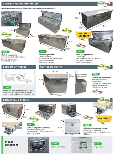 coffres aluminium