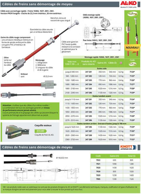 câbles de freins