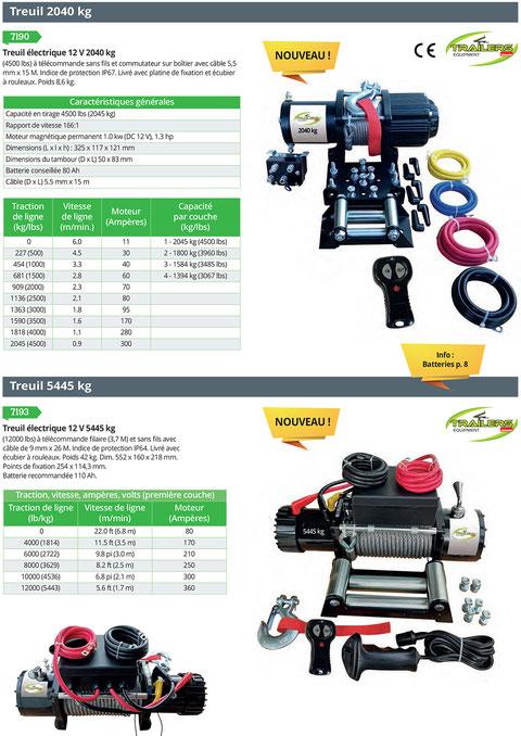 Treuils 12V à câbles - 2040 Kg et 5445 Kg