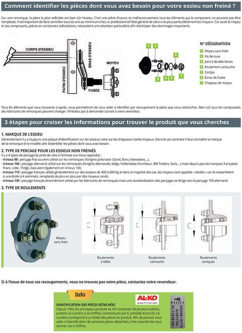 pièces détachées essieux  non freinés alko