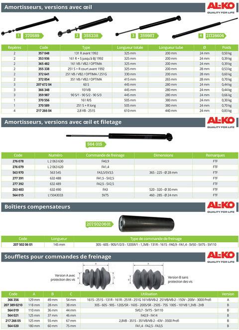 commande de frein pièces détachées alko