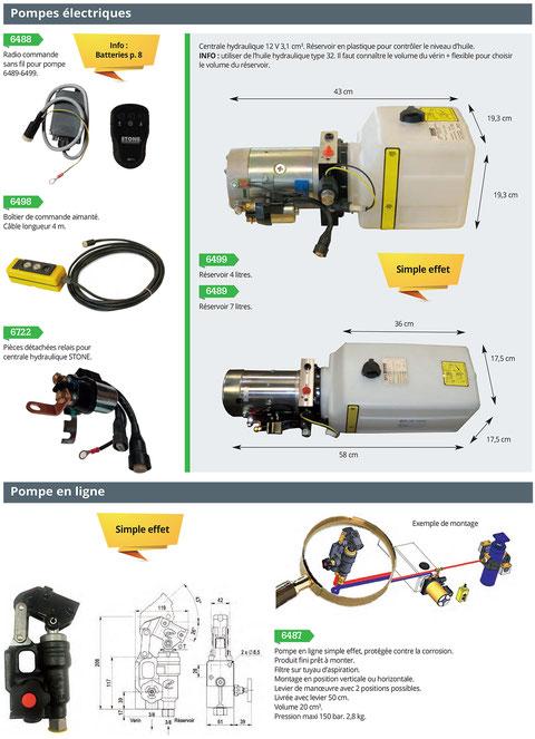 pompes hydrauliques électriques