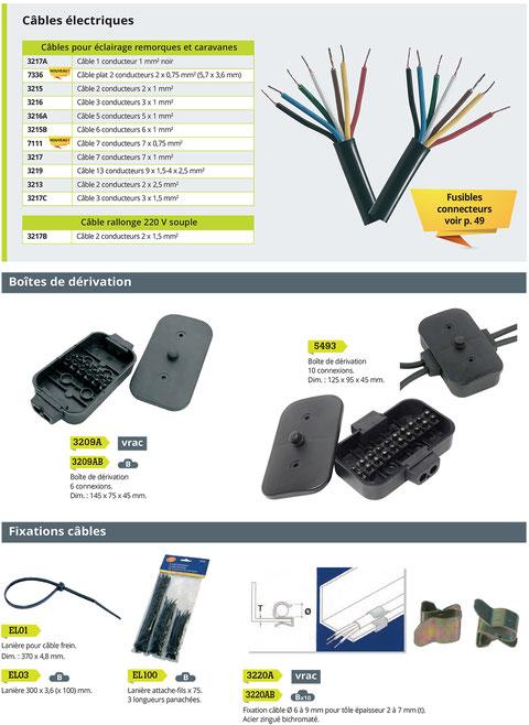 connectique pour cables