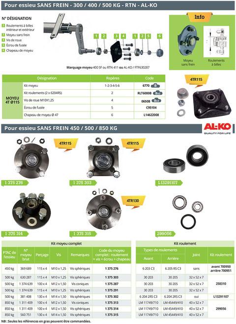 pièces détachées pour essieux non freinés alko