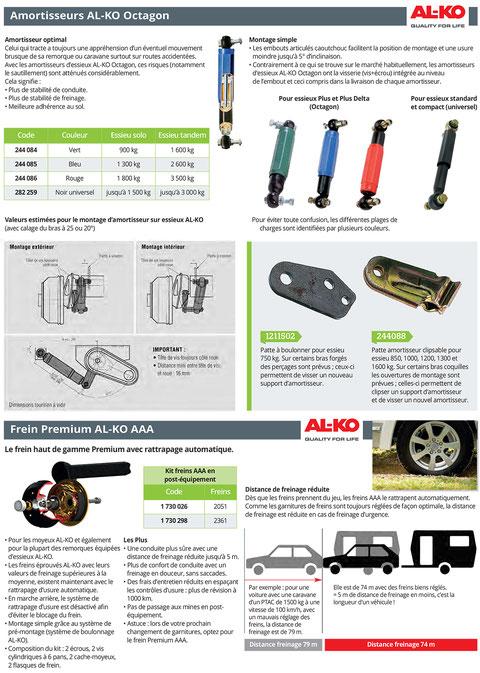 Amortisseurs pour essieux freinés Alko