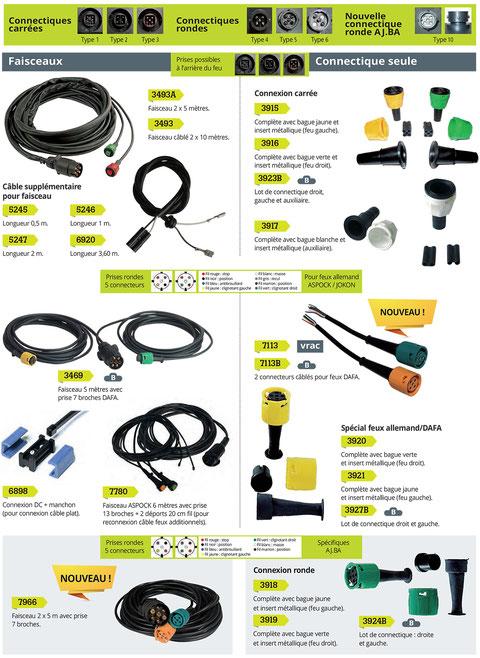 adaptateurs, câbles électriques, fixations câbles