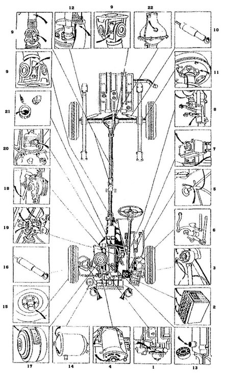 Bild 4 Schmierstellen Fahrgestell