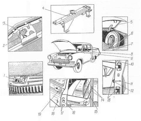 Bild Nr.5 Schmierstellen an der Karosserie