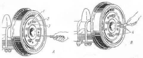 Bild 232 Abbau der Bremstrommel von Nabe