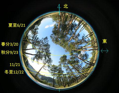 全天空写真