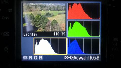 Nikon D300 - Beurteilung einer Aufnahme - RGB Histogramm