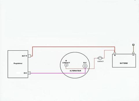 quelques conseils pour vos restaurations le site de kivabien 1. Black Bedroom Furniture Sets. Home Design Ideas