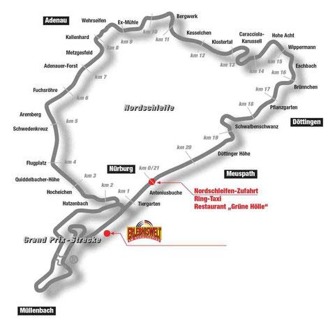 Nürburgring - Rennstrecke