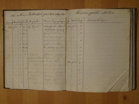 Im Hausbuch des Lehrers Joh. Frikker stehen viele Details aus den Anfängen der Bibliothek.