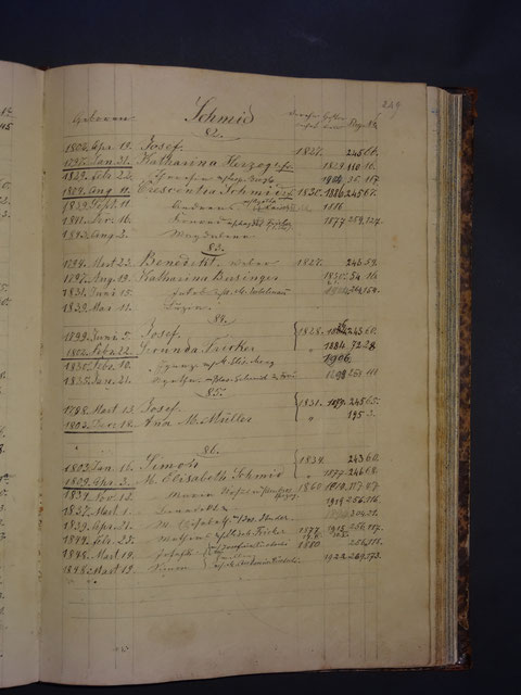 p. 249
