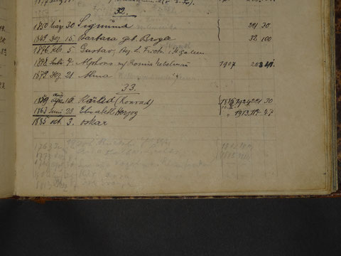 p. 221, Detail
