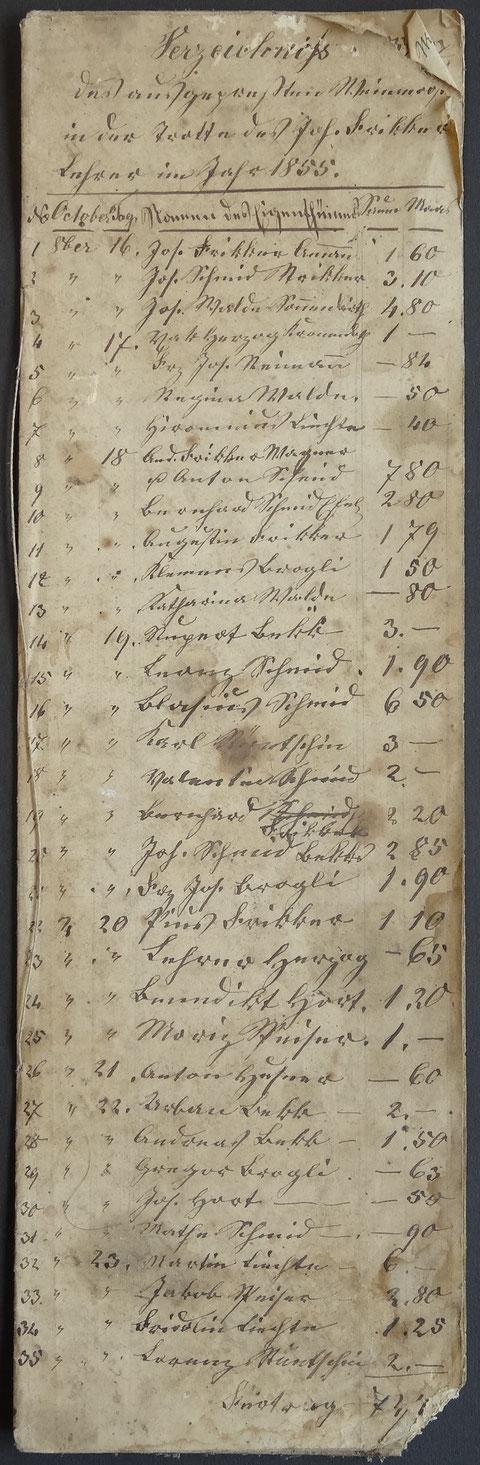 Verzeichnis des ausgepressten Weinmostes in der Trotte des Joh. Frikker, Lehrer im Jahr 1855