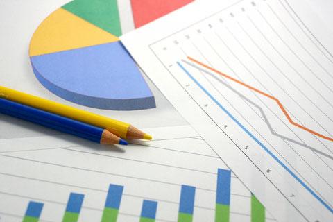 売れる商品を効率よく見つける事は売上や利益の増加にもつながる