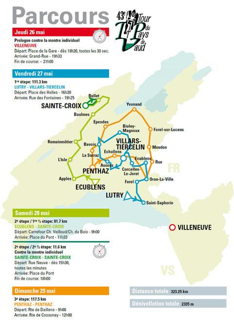 Streckenplan der TPV 2011