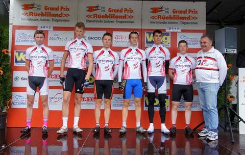 Team Nordwestschweiz (Basel, Bern, Solothurn)
