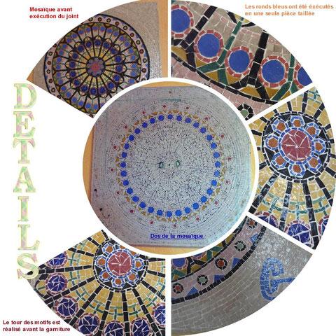 Mosaïque Mandala-Détails
