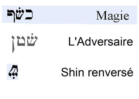 pendules hébraïques