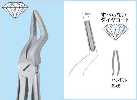 マーチン抜歯用鉗子(代替品)
