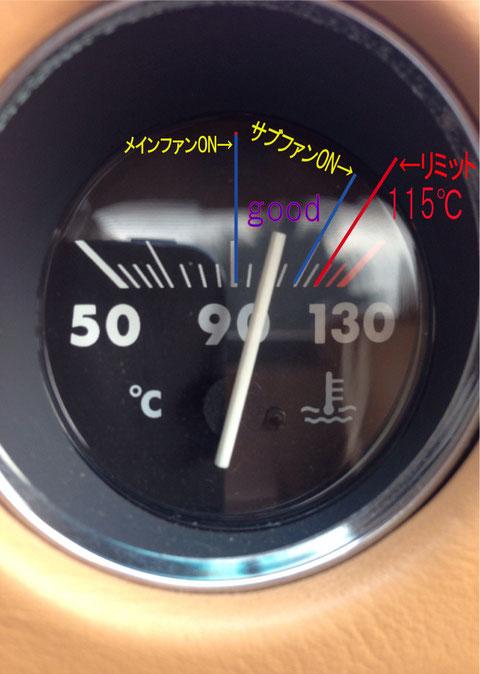 456は高温水温設定